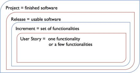 Software_Medical_Devices_-_Modeling_of_agile_methods