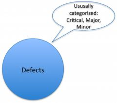 Software in Medical Devices - Defects or Anomalies and their level of criticity
