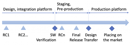 release-design-transfer-cloud.png, May 2020
