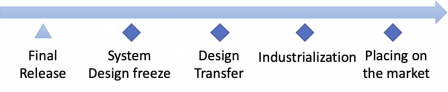 release-design-transfer-place-market.png, May 2020