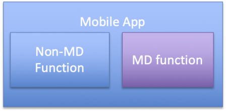 mobile-app-multiple-function-device.png, Aug 2020