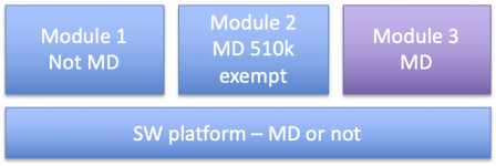 sw-platform-multiple-function-device.png, Aug 2020