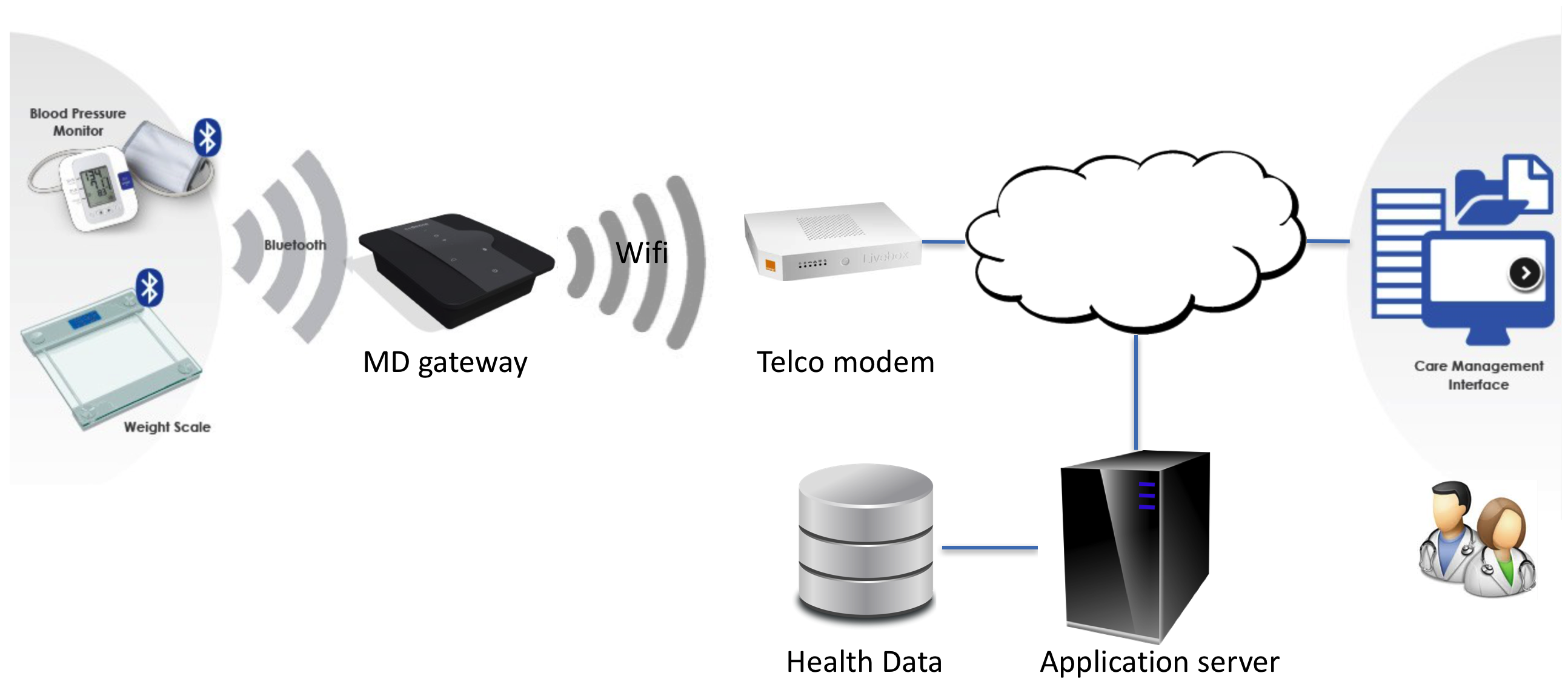 cybersecurity_medical_device_architecture_example.png